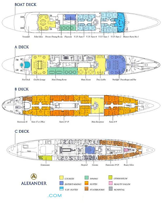 Alexander yacht layout lubecker flender superyachts com