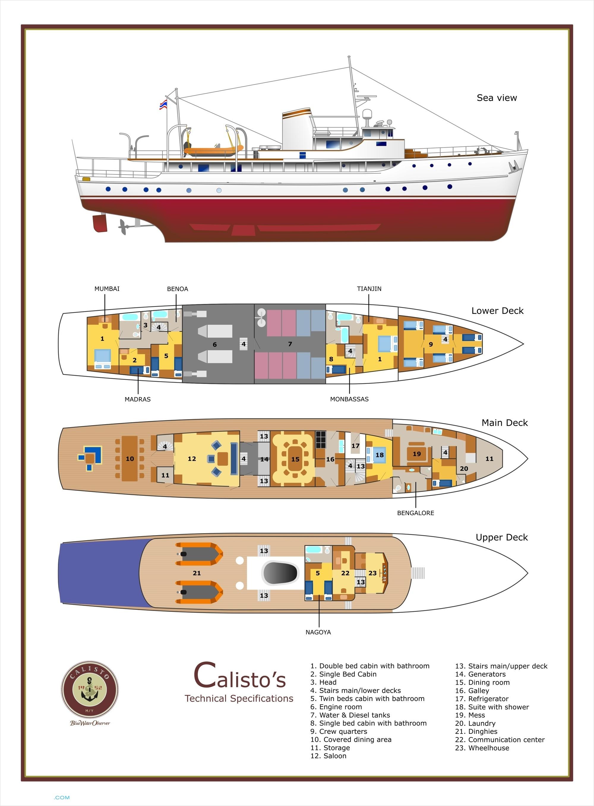 Calisto Layout - Astoria Marine Motor Yacht.. | superyachts.com