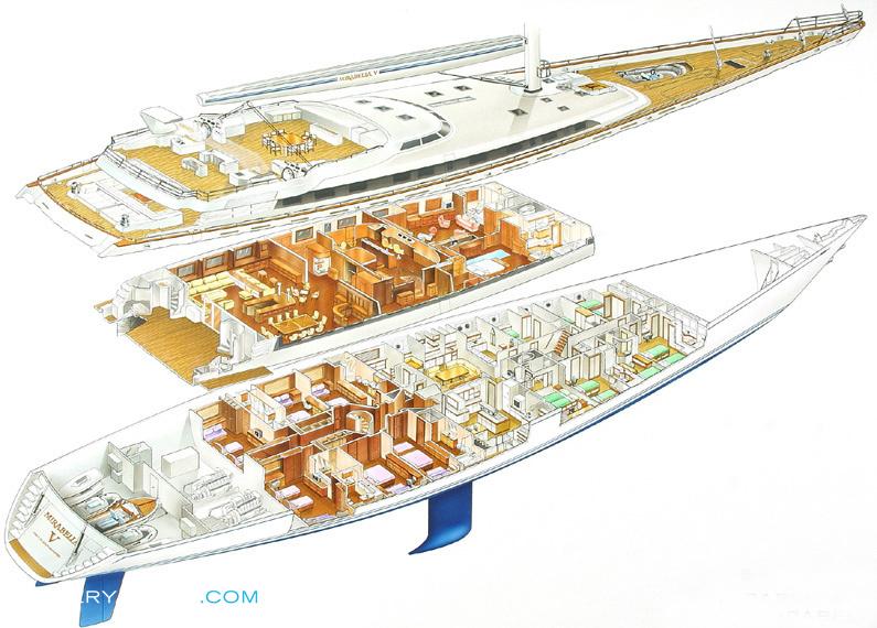 Do It Yourself Home Design: M5 Layout - Vosper Thornycroft Sail Yacht