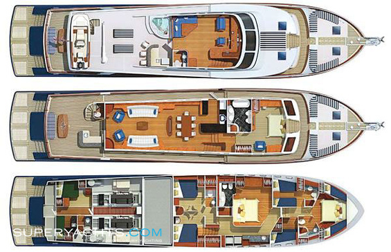 Irish Rover Luxury Yacht deck plans