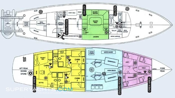 Lord Jim Luxury Yacht deck plans