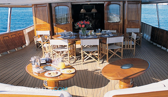 Vajoliroja Turquoise Yachts Motor Yacht Superyachts Com